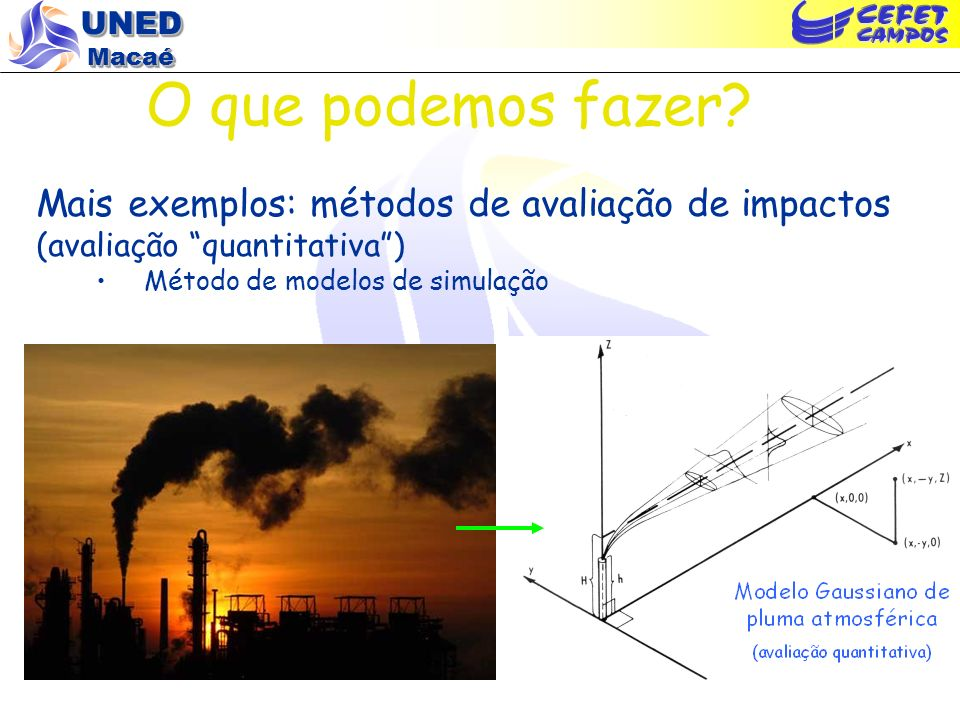 O que podemos fazer Mais exemplos: métodos de avaliação de impactos