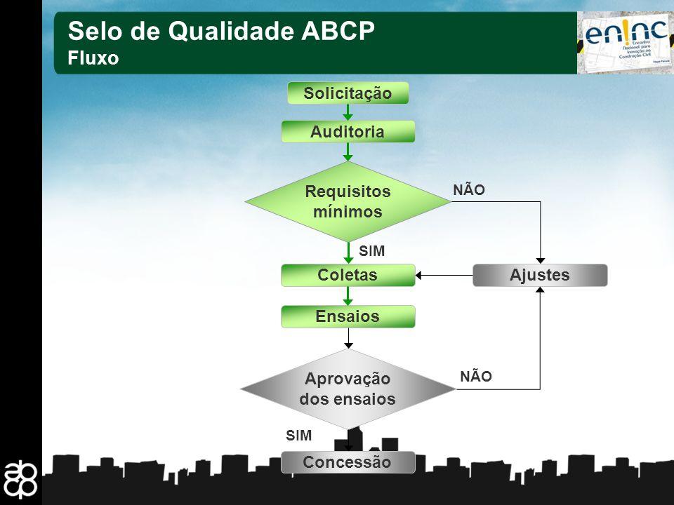 Selo de Qualidade ABCP Fluxo Solicitação Auditoria Requisitos mínimos