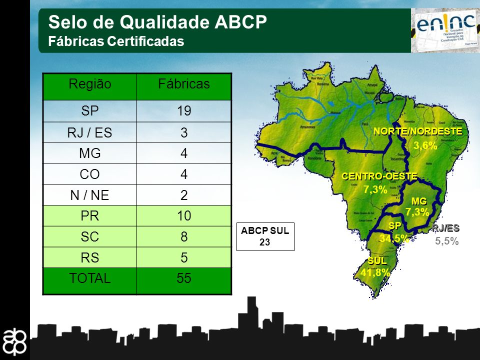 Selo de Qualidade ABCP Fábricas Certificadas Região Fábricas SP 19