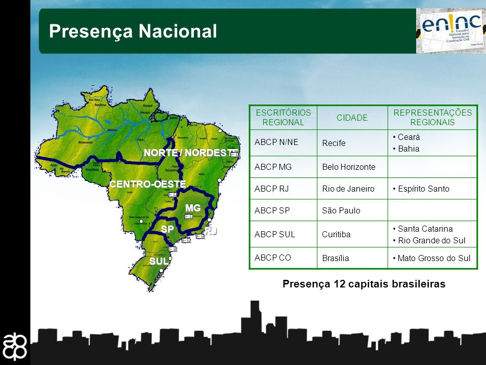Presença 12 capitais brasileiras