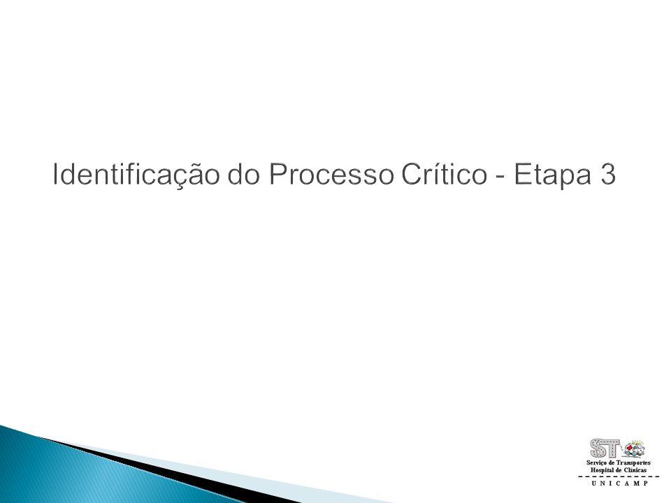 Identificação do Processo Crítico - Etapa 3
