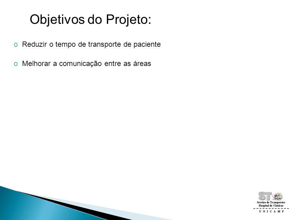 Objetivos do Projeto: Reduzir o tempo de transporte de paciente