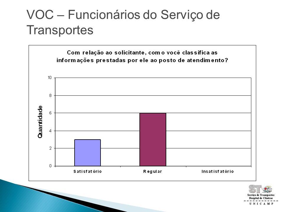 VOC – Funcionários do Serviço de Transportes