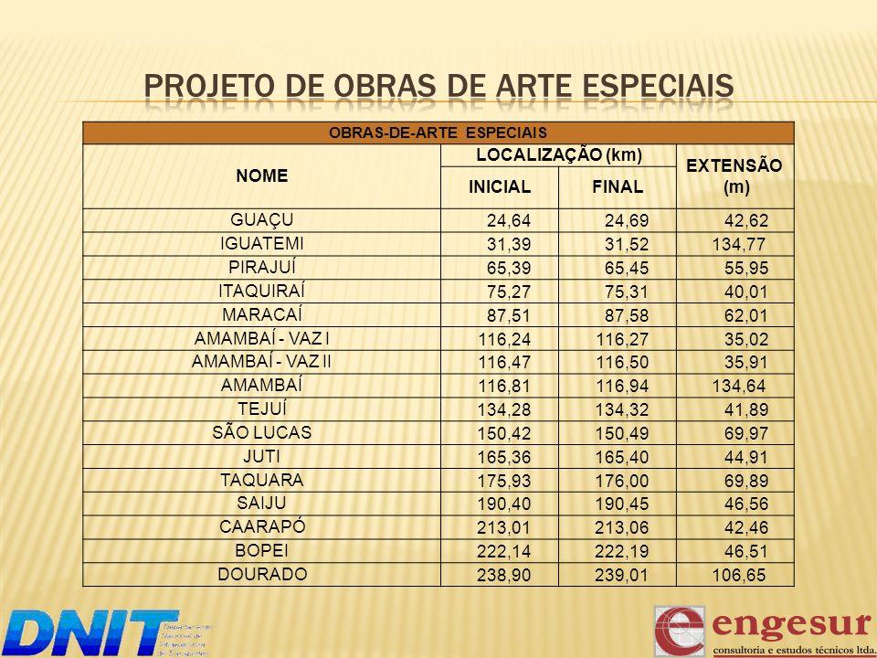 PROJETO de OBRAS DE ARTE ESPECIAIS