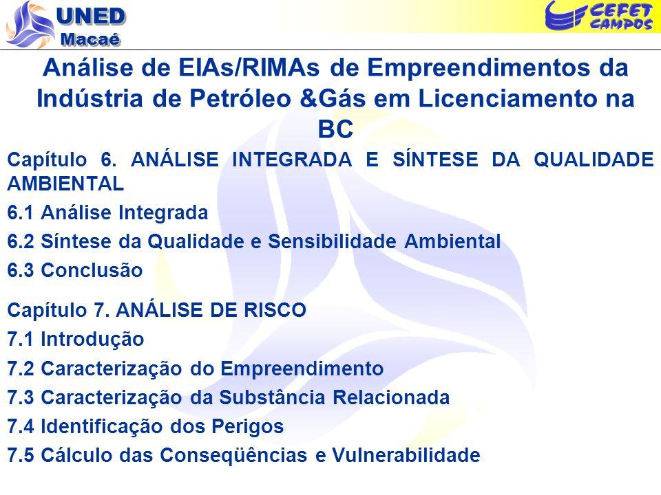 Análise de EIAs/RIMAs de Empreendimentos da Indústria de Petróleo &Gás em Licenciamento na BC