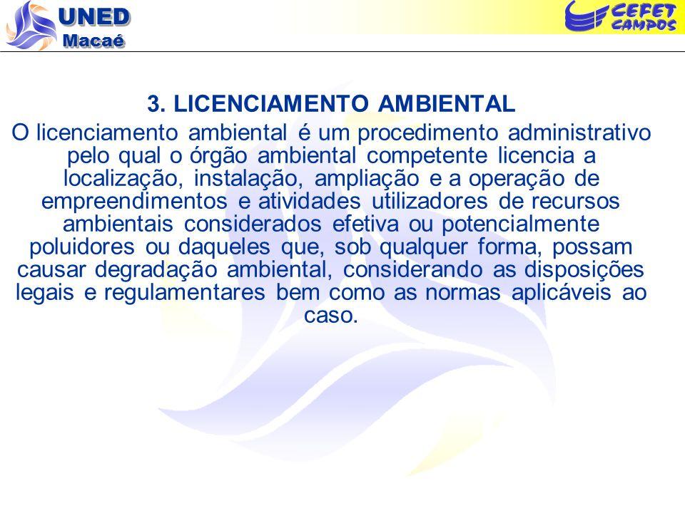 3. LICENCIAMENTO AMBIENTAL
