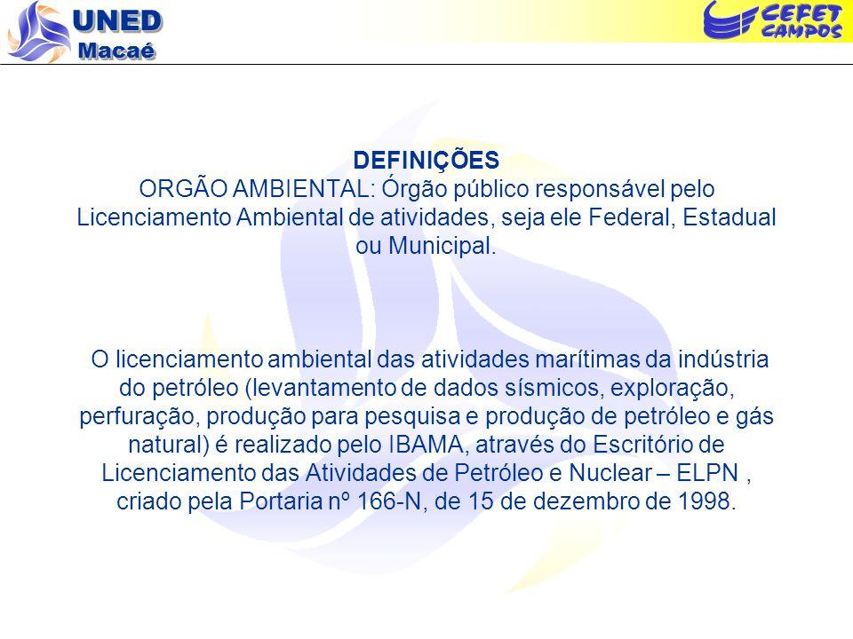 DEFINIÇÕES ORGÃO AMBIENTAL: Órgão público responsável pelo Licenciamento Ambiental de atividades, seja ele Federal, Estadual ou Municipal.