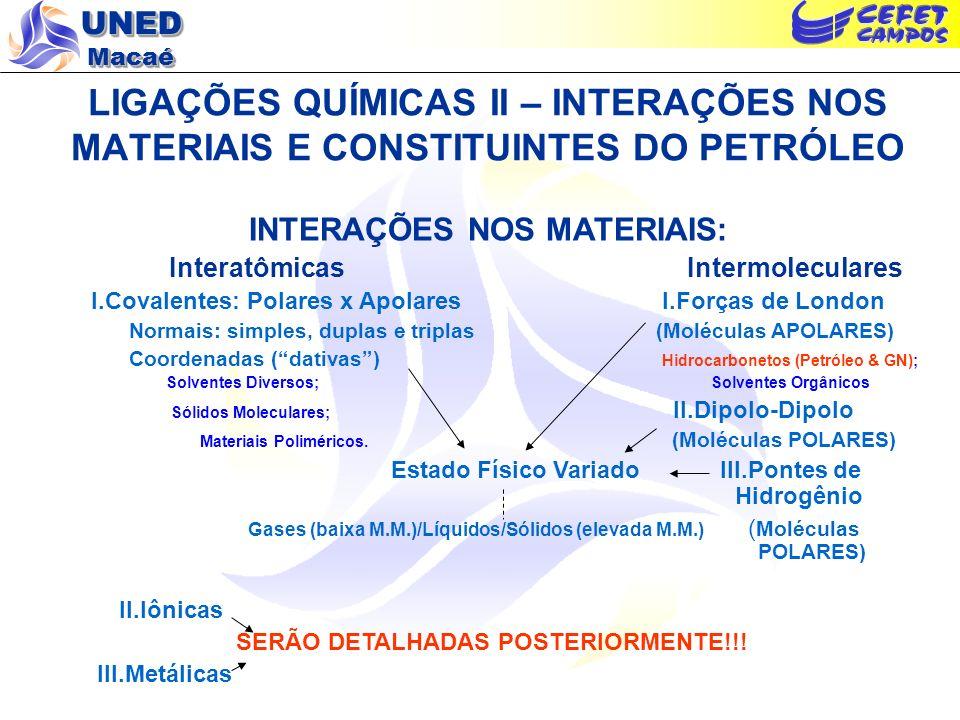 LIGAÇÕES QUÍMICAS II – INTERAÇÕES NOS MATERIAIS E CONSTITUINTES DO PETRÓLEO