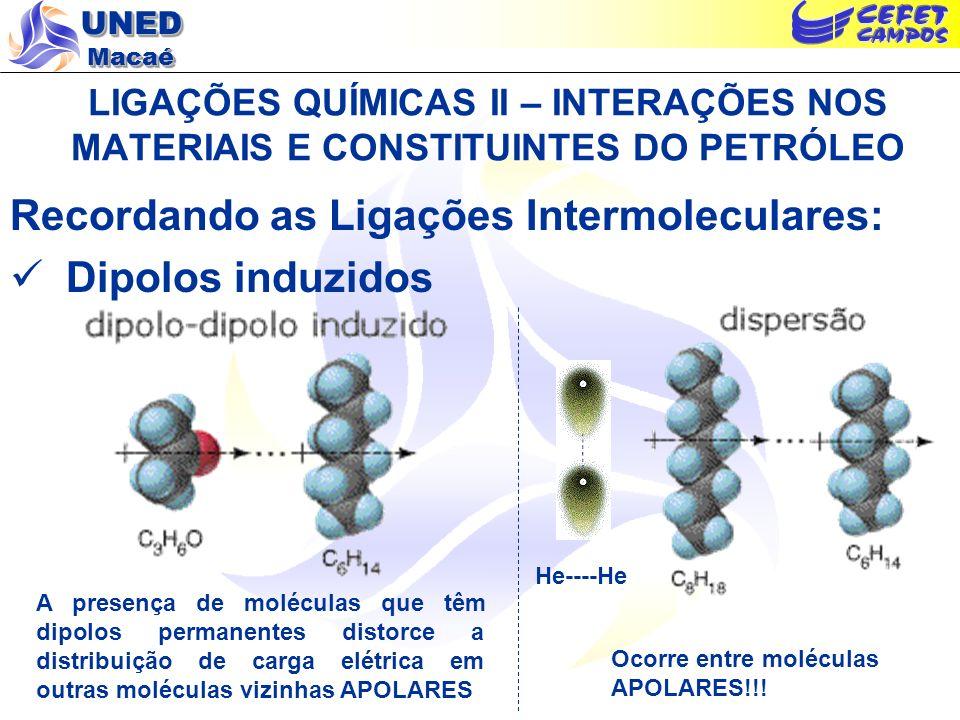 Recordando as Ligações Intermoleculares: Dipolos induzidos