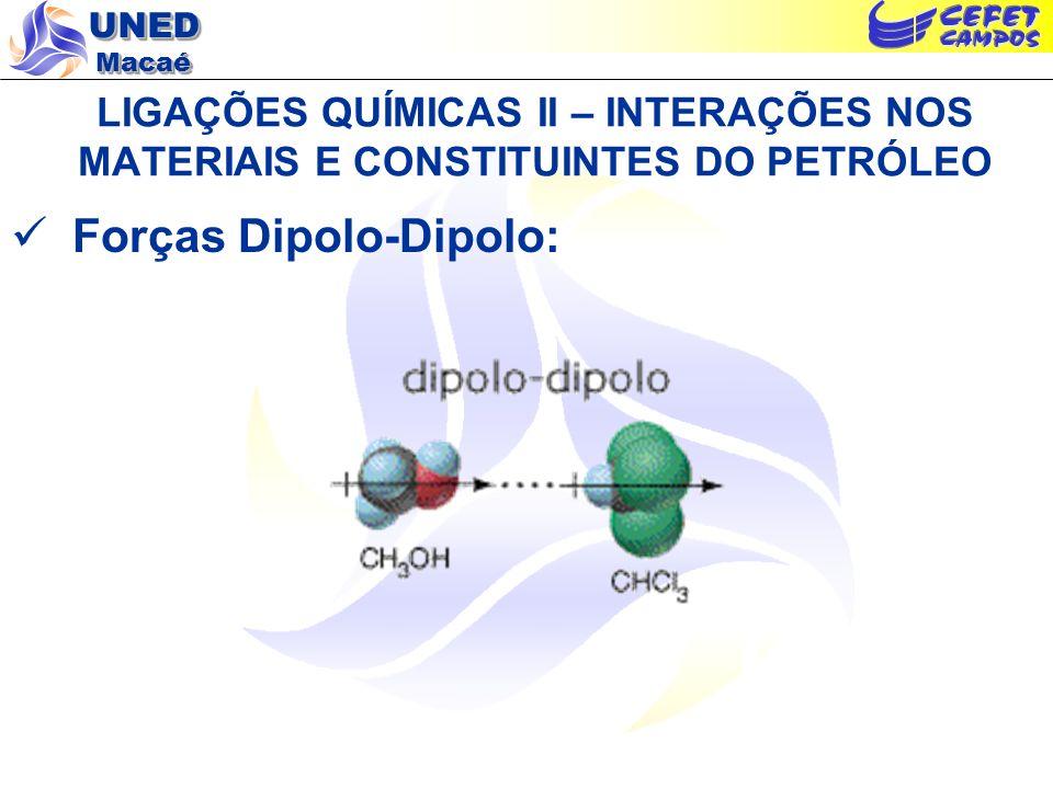 Forças Dipolo-Dipolo:
