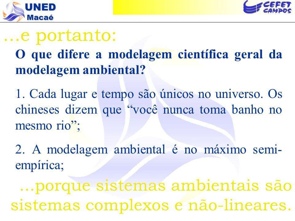 ...e portanto:...porque sistemas ambientais são sistemas complexos e não-lineares.