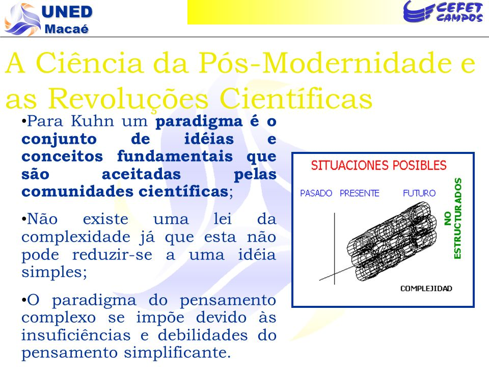 A Ciência da Pós-Modernidade e as Revoluções Científicas