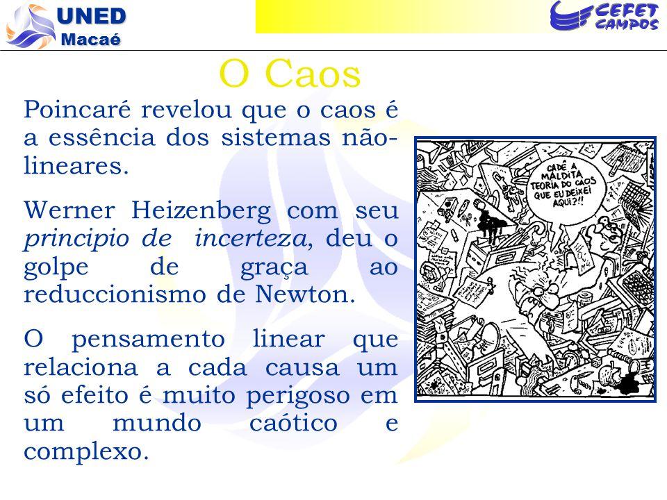 O CaosPoincaré revelou que o caos é a essência dos sistemas não- lineares.