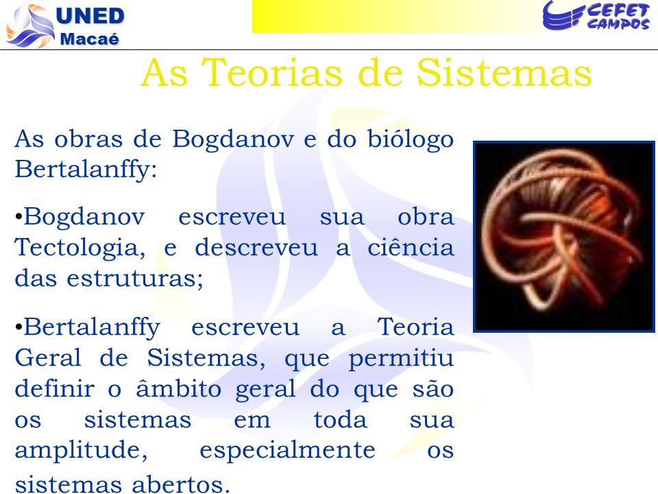 As Teorias de Sistemas As obras de Bogdanov e do biólogo Bertalanffy: