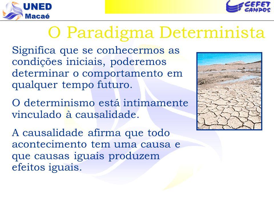 O Paradigma Determinista