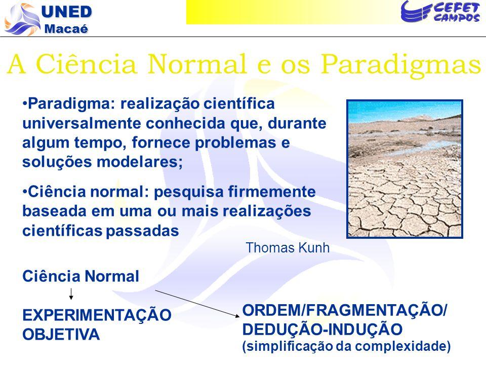 A Ciência Normal e os Paradigmas