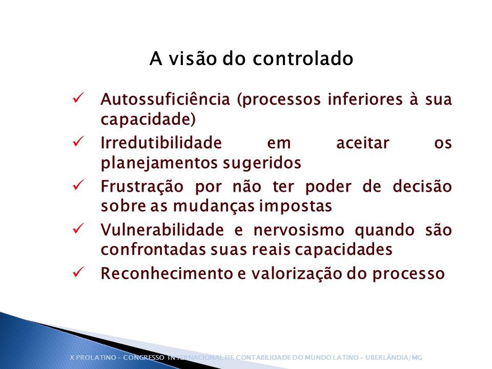A visão do controlado Autossuficiência (processos inferiores à sua capacidade) Irredutibilidade em aceitar os planejamentos sugeridos.