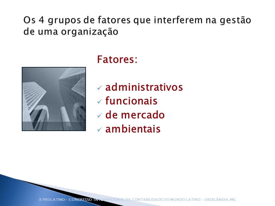 Os 4 grupos de fatores que interferem na gestão de uma organização