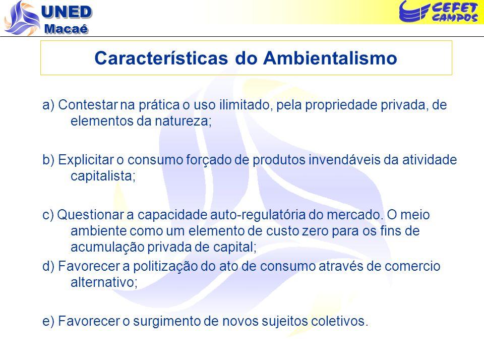 Características do Ambientalismo