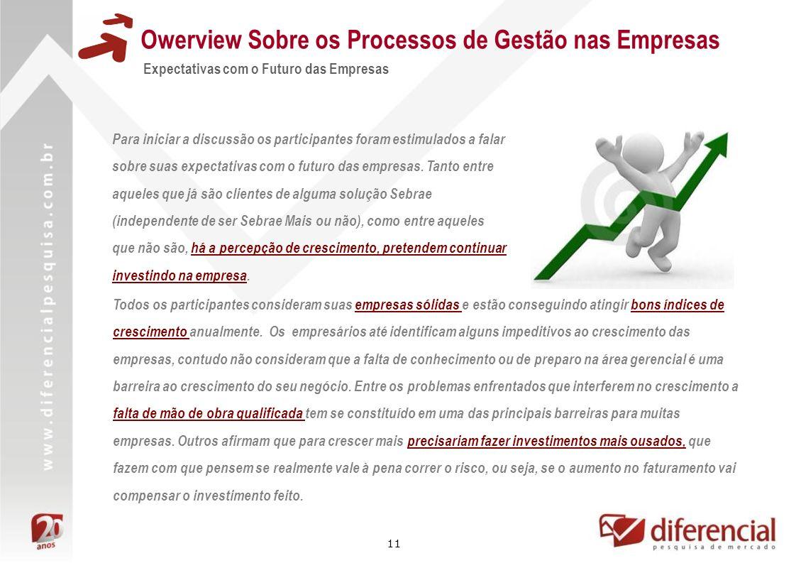 Owerview Sobre os Processos de Gestão nas Empresas