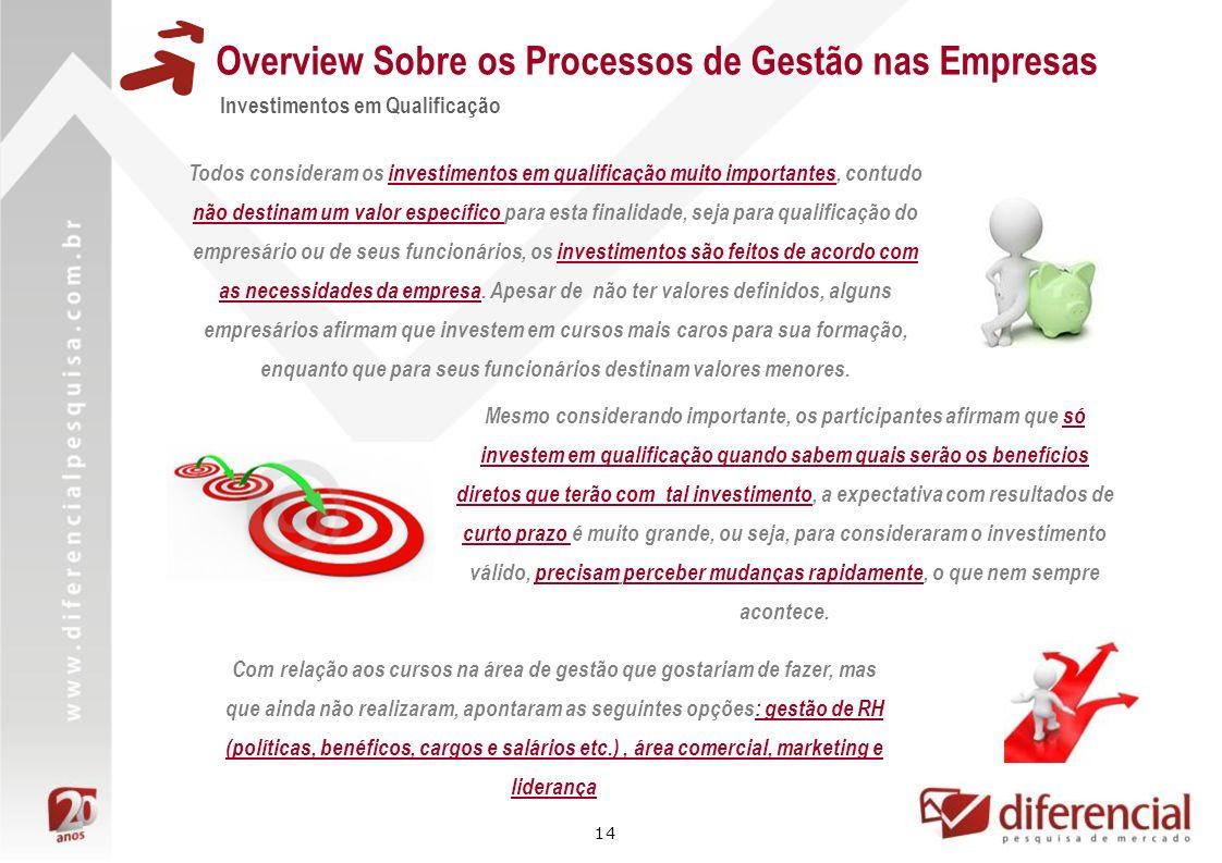 Overview Sobre os Processos de Gestão nas Empresas
