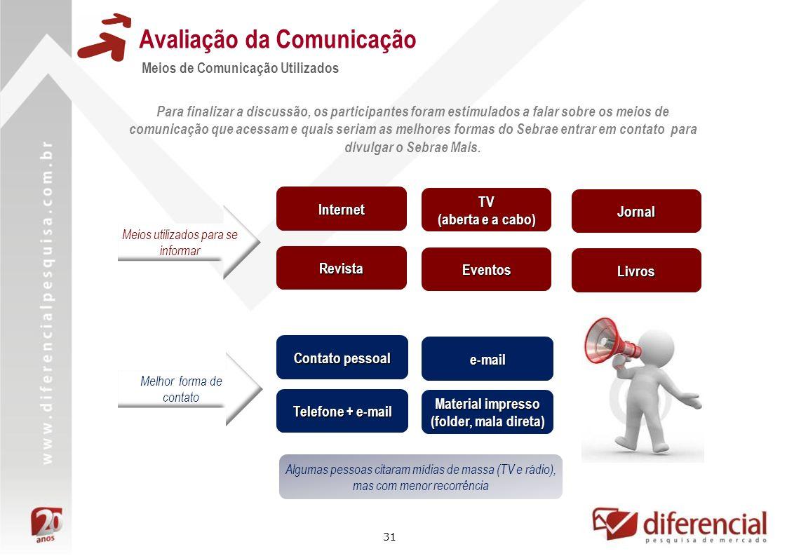 Avaliação da Comunicação