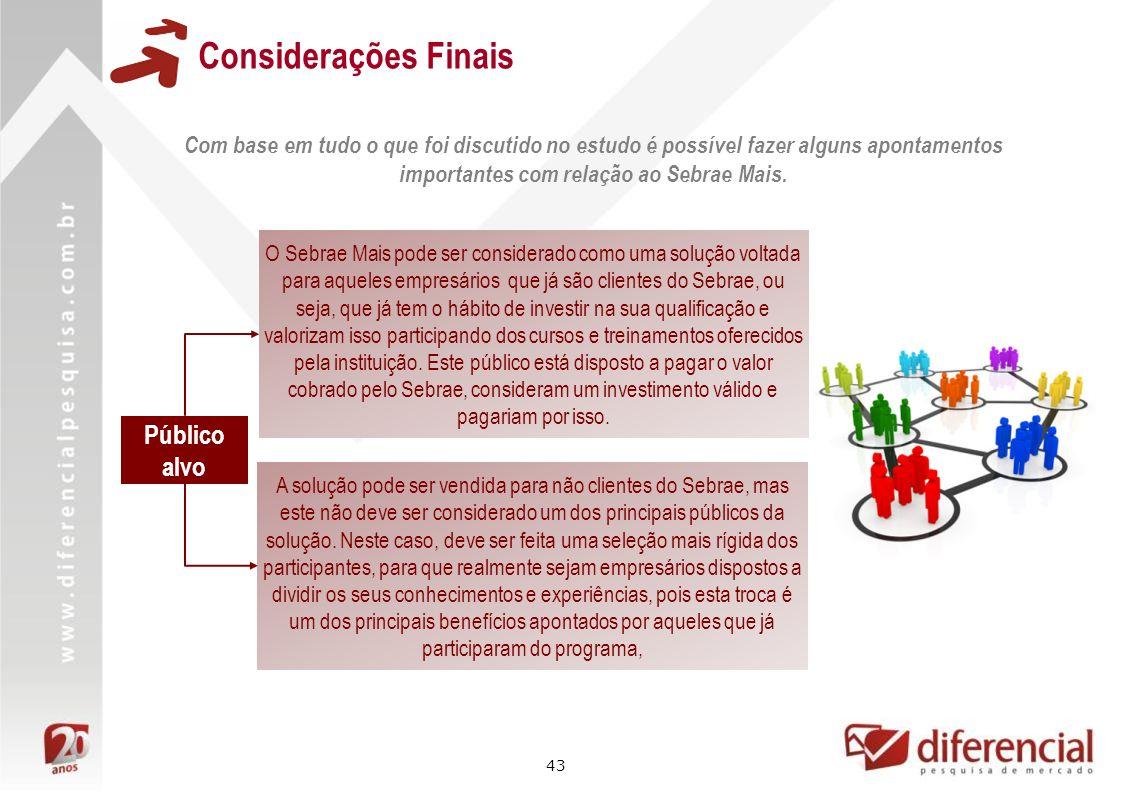 Considerações Finais Público alvo