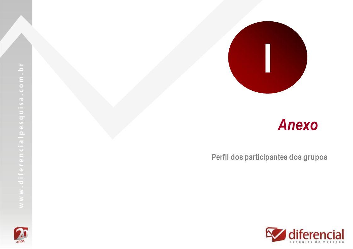 I Anexo Perfil dos participantes dos grupos
