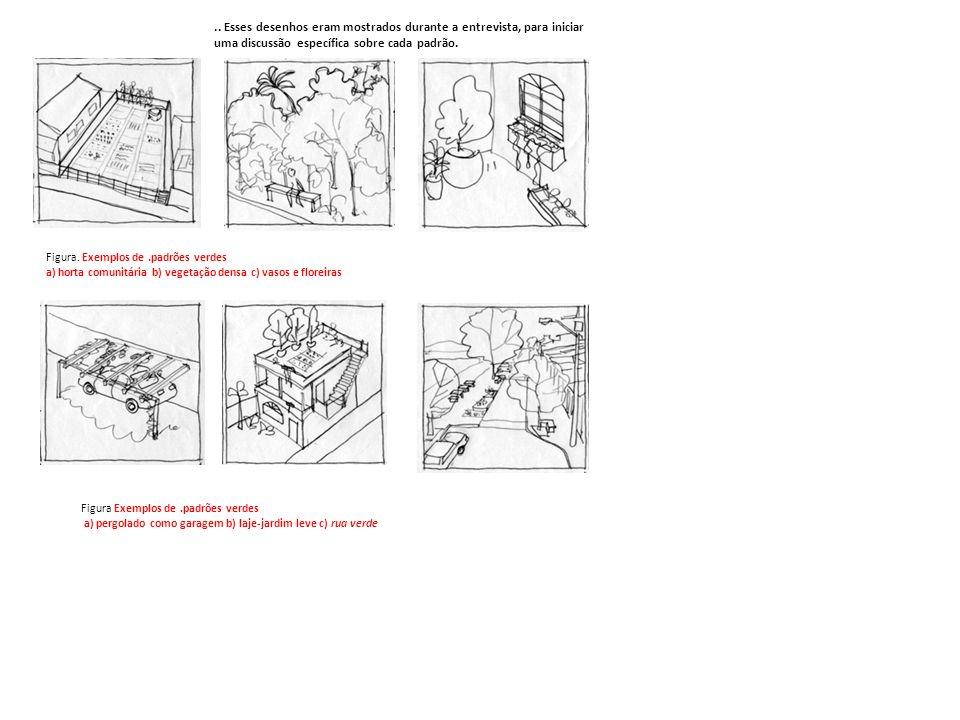 .. Esses desenhos eram mostrados durante a entrevista, para iniciar