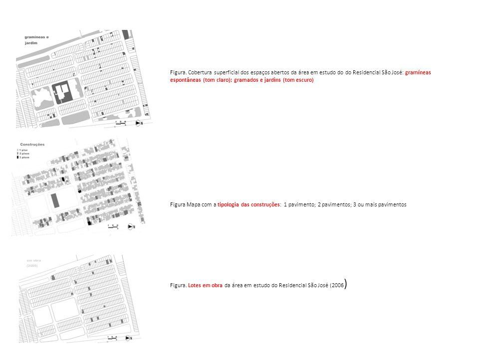 Figura. Cobertura superficial dos espaços abertos da área em estudo do do Residencial São José: gramíneas