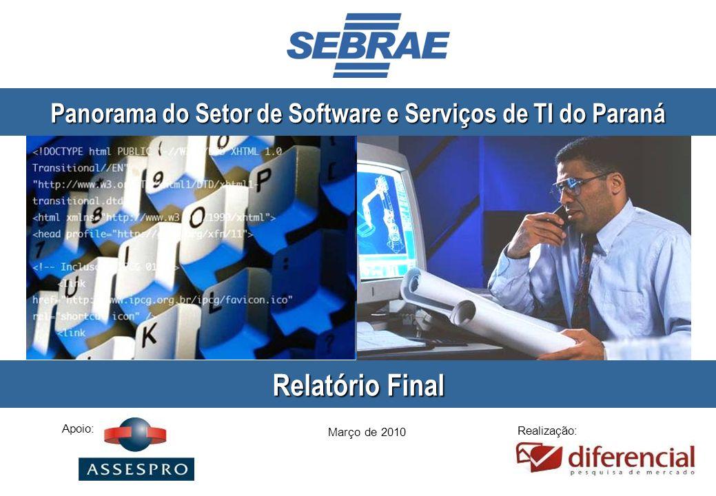 Panorama do Setor de Software e Serviços de TI do Paraná