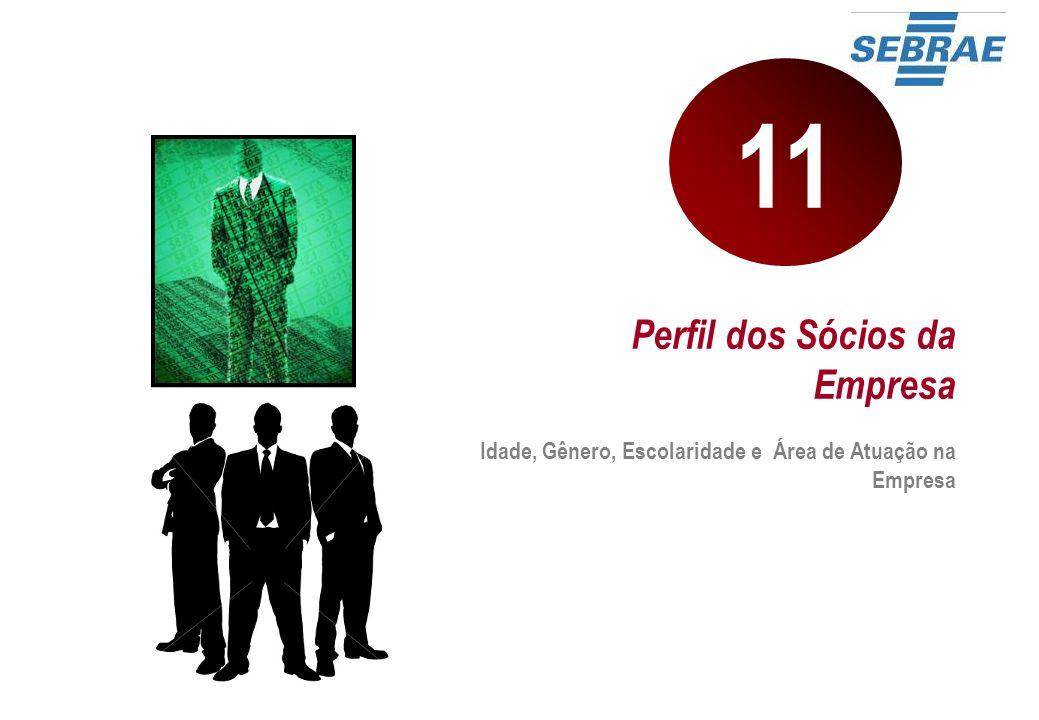 11 Perfil dos Sócios da Empresa