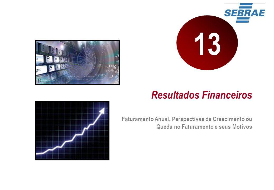13 Resultados Financeiros
