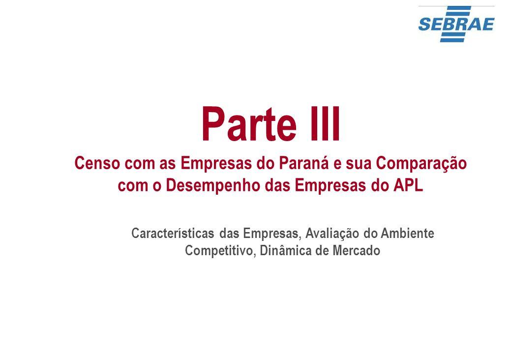 Parte III Censo com as Empresas do Paraná e sua Comparação com o Desempenho das Empresas do APL