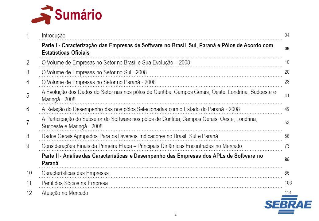 Sumário 1. Introdução. 04. Parte I - Caracterização das Empresas de Software no Brasil, Sul, Paraná e Pólos de Acordo com Estatísticas Oficiais.
