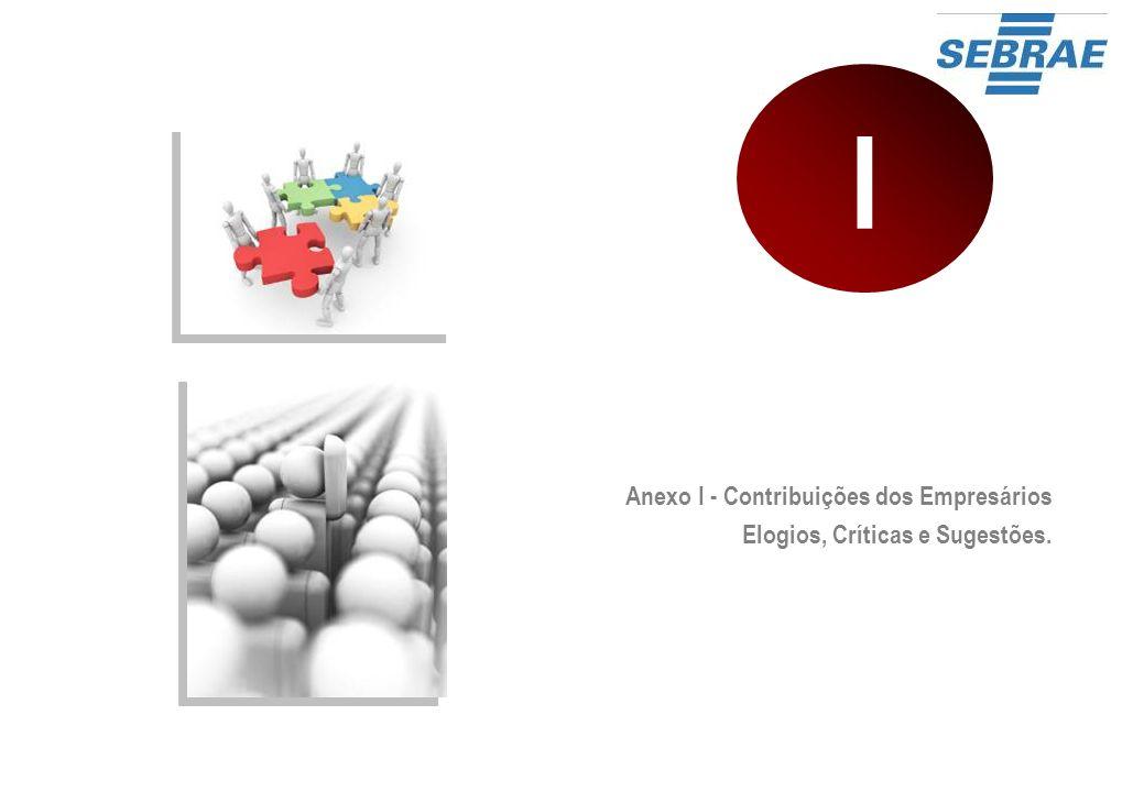 I Anexo I - Contribuições dos Empresários