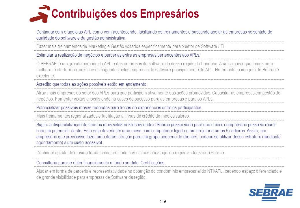 Contribuições dos Empresários