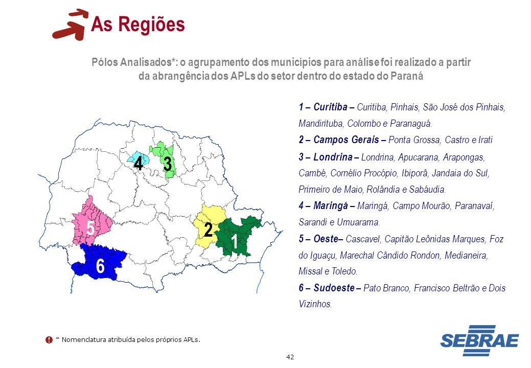 As Regiões