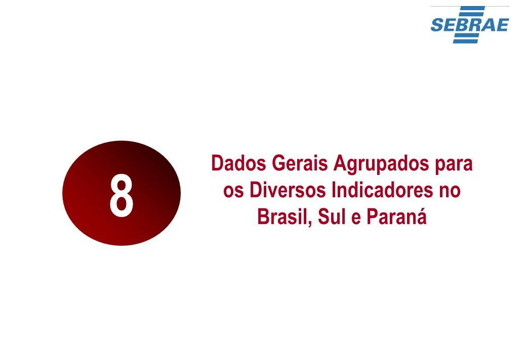Dados Gerais Agrupados para os Diversos Indicadores no Brasil, Sul e Paraná