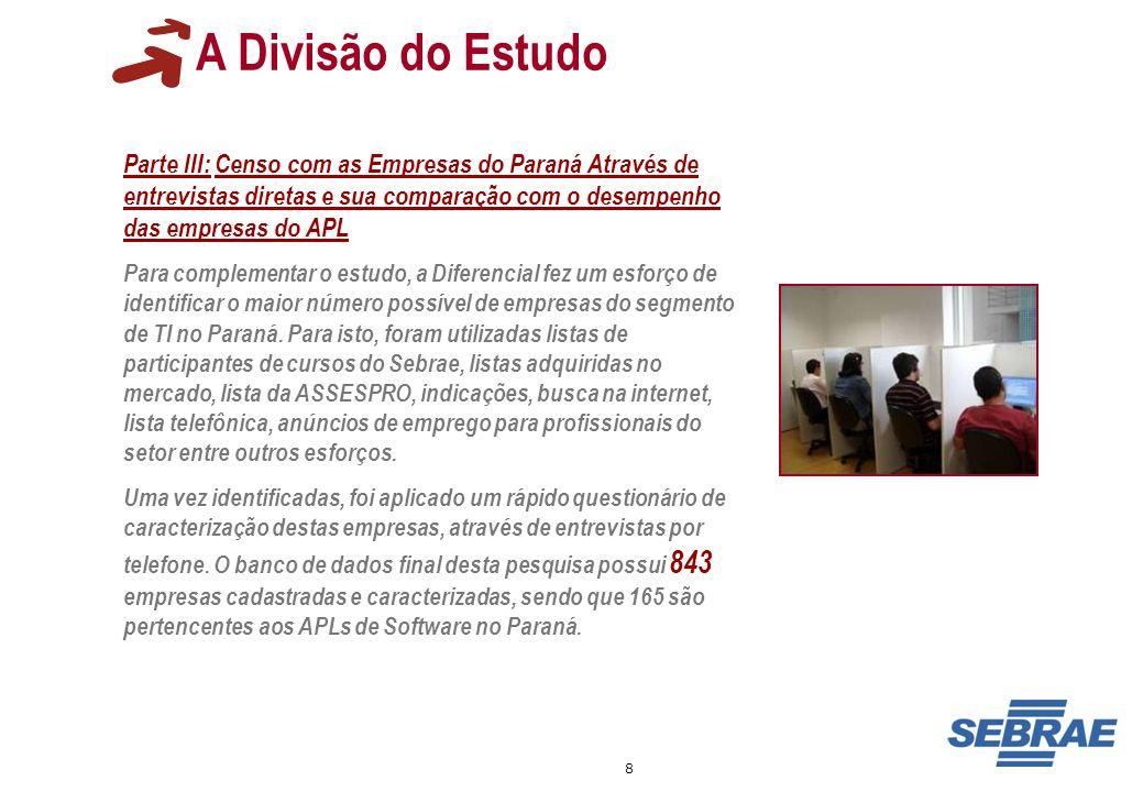 A Divisão do EstudoParte III: Censo com as Empresas do Paraná Através de entrevistas diretas e sua comparação com o desempenho das empresas do APL.