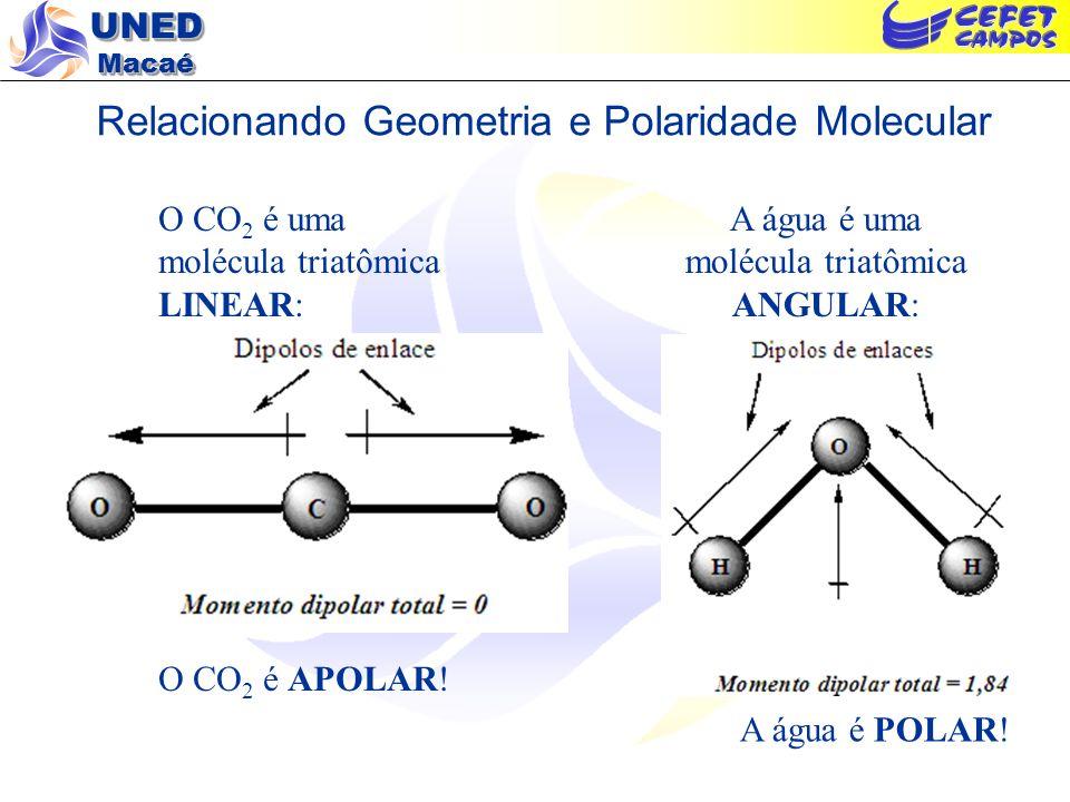 Relacionando Geometria e Polaridade Molecular