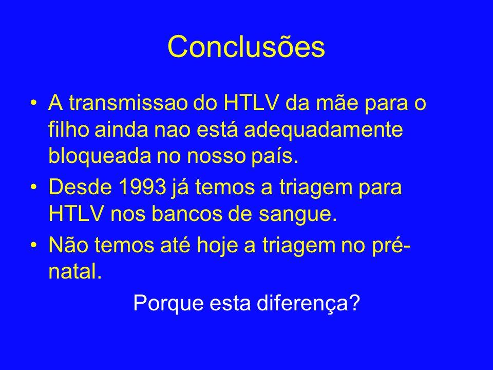 Conclusões A transmissao do HTLV da mãe para o filho ainda nao está adequadamente bloqueada no nosso país.