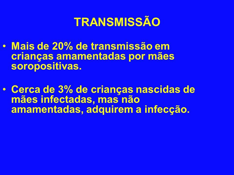 TRANSMISSÃO Mais de 20% de transmissão em crianças amamentadas por mães soropositivas.