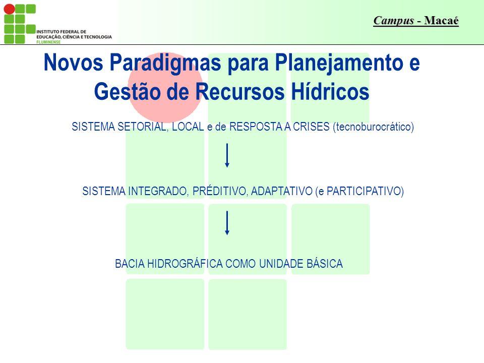 Novos Paradigmas para Planejamento e Gestão de Recursos Hídricos