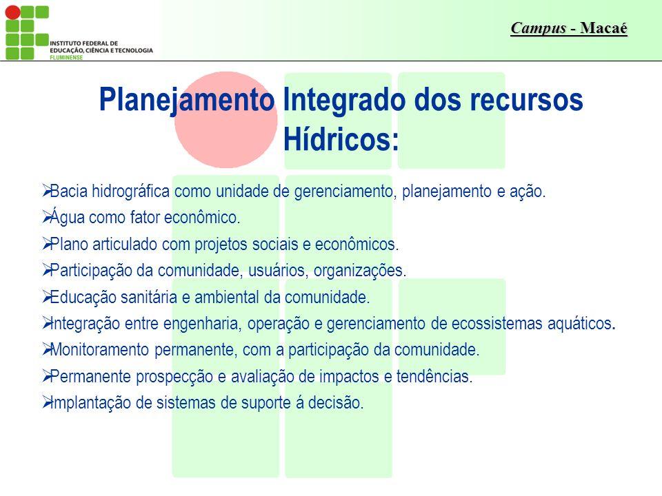Planejamento Integrado dos recursos Hídricos: