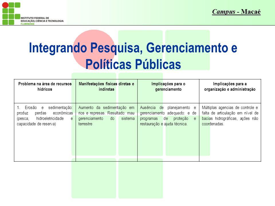 Integrando Pesquisa, Gerenciamento e Políticas Públicas