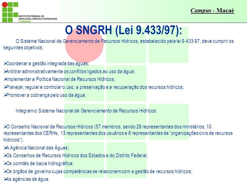 O SNGRH (Lei 9.433/97):