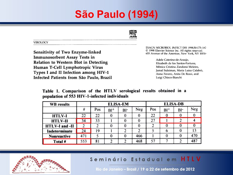 São Paulo (1994) S e m i n á r i o E s t a d u a l e m H T L V