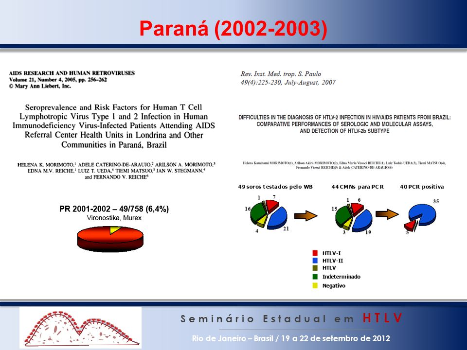 Paraná (2002-2003) S e m i n á r i o E s t a d u a l e m H T L V