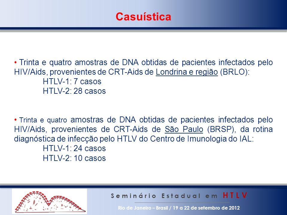 Casuística Trinta e quatro amostras de DNA obtidas de pacientes infectados pelo HIV/Aids, provenientes de CRT-Aids de Londrina e região (BRLO):